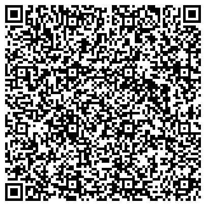 QR-код с контактной информацией организации ИП Розничная торговля строительными материалами
