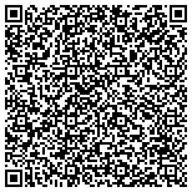 QR-код с контактной информацией организации Белпромкультура-Молодечно, ООО