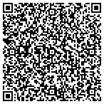 QR-код с контактной информацией организации Зенитплюс, ООО