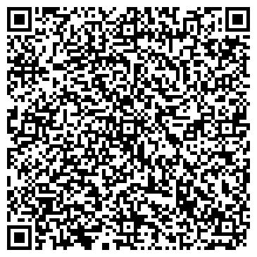 QR-код с контактной информацией организации Евроконтакт, ОДО