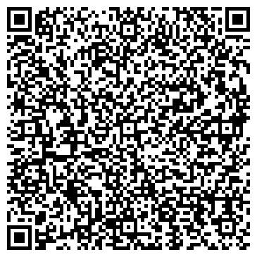 QR-код с контактной информацией организации Энергоконтакт, ОДО