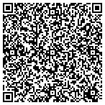 QR-код с контактной информацией организации ТМ Decorpro, Звертановский В.В., СПД