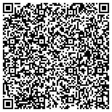 QR-код с контактной информацией организации ООО Allsteklo, душевые перегородки и двери