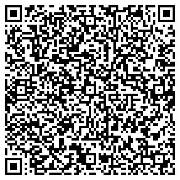 QR-код с контактной информацией организации Субъект предпринимательской деятельности «SUPERSUMKA»
