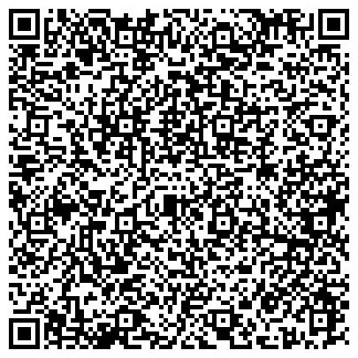 QR-код с контактной информацией организации Другая Интернет магазин Ledi-Butik