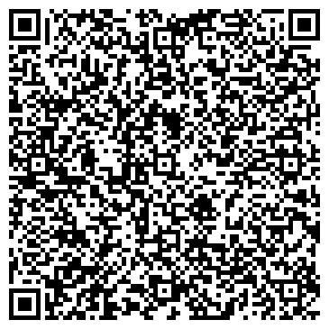 """QR-код с контактной информацией организации Субъект предпринимательской деятельности """"KotiCo"""""""