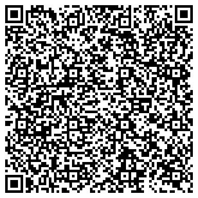 QR-код с контактной информацией организации НОВОКУБАНСКАЯ ЦЕНТРАЛЬНАЯ РАЙОННАЯ БОЛЬНИЦА