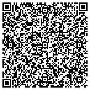 QR-код с контактной информацией организации Botford