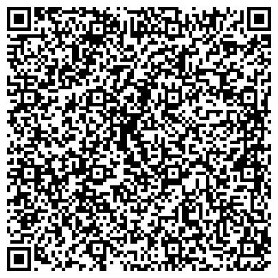 """QR-код с контактной информацией организации интернет-магазин """"NOVA"""""""