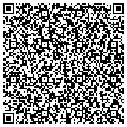 QR-код с контактной информацией организации Субъект предпринимательской деятельности ЧП Петров