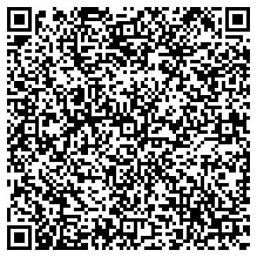 QR-код с контактной информацией организации АВТОКОМБИНАТ НОВОРОССИЙСКИЙ, ОАО