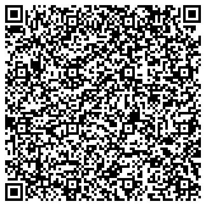 QR-код с контактной информацией организации Общество с ограниченной ответственностью ООО «Техносфера ПИК» Piovan