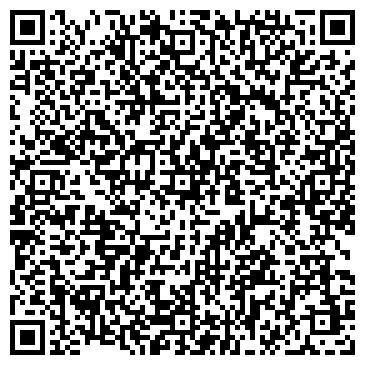 QR-код с контактной информацией организации НОВОТЭК ПЛЮС, ООО