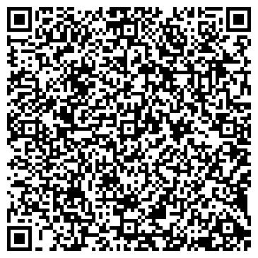 QR-код с контактной информацией организации Субъект предпринимательской деятельности ЧП Перваченко