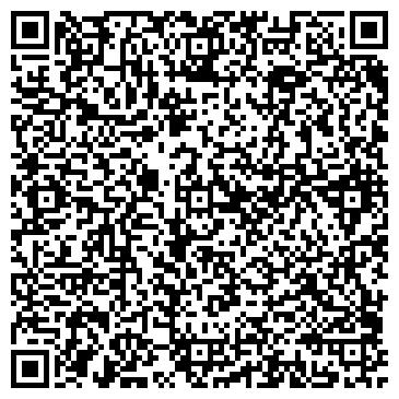 QR-код с контактной информацией организации НПП Хемел, ООО