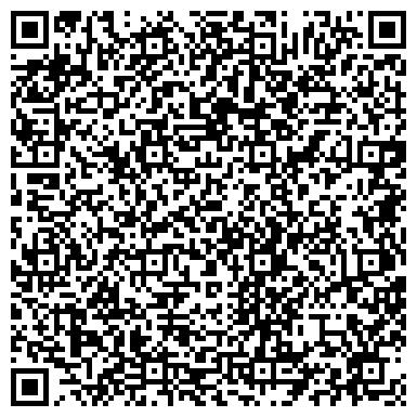 QR-код с контактной информацией организации Субъект предпринимательской деятельности Парфенов Юрий Анатольевич