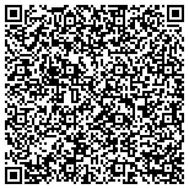 QR-код с контактной информацией организации Атомхимпром, ООО