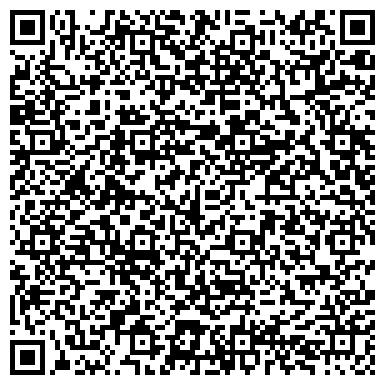 QR-код с контактной информацией организации ЗАО «Мясокомбинат Новороссийский»
