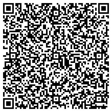 QR-код с контактной информацией организации Находка Полесья, КФХ