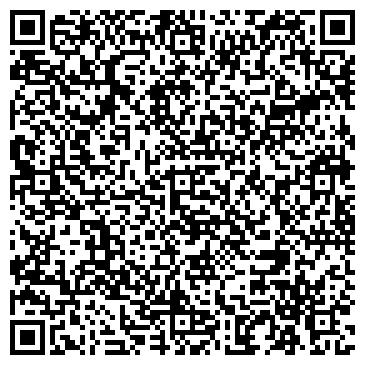 QR-код с контактной информацией организации Сёмин А. Л., ИП