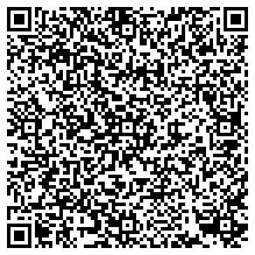 QR-код с контактной информацией организации Два полюса, ООО