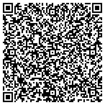 QR-код с контактной информацией организации Горностаевы Иии, ЧП