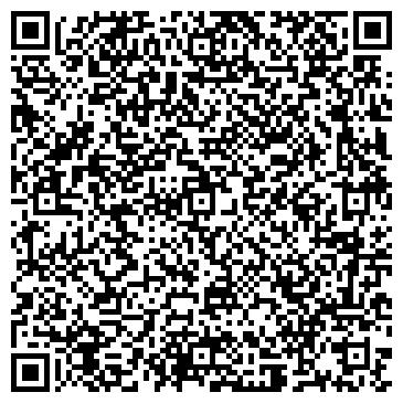 QR-код с контактной информацией организации AVIS DOM, компания