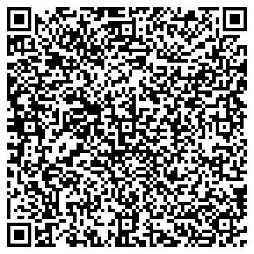QR-код с контактной информацией организации Сонцеград, ЧП