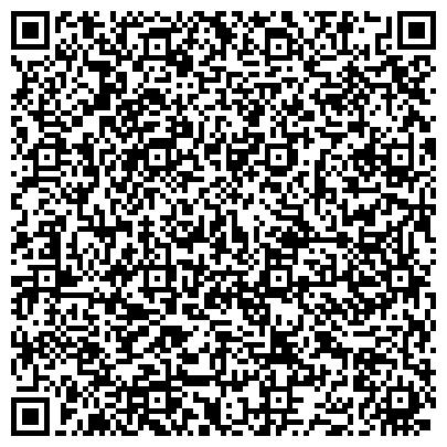 QR-код с контактной информацией организации Промышленные вентиляторы, ООО