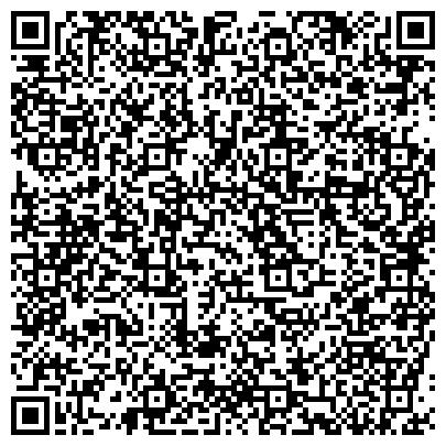 QR-код с контактной информацией организации Современные вентиляционные системы, ООО