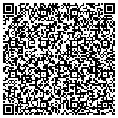 QR-код с контактной информацией организации Zenet (группа компаний Витан), ООО
