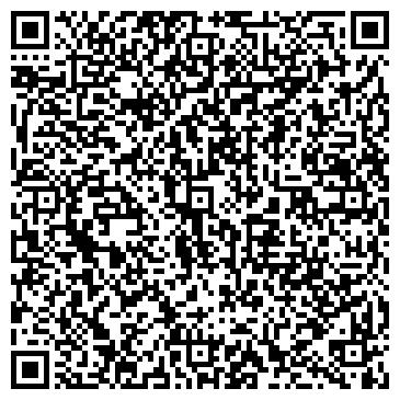 QR-код с контактной информацией организации Энергопривод НПП, ООО
