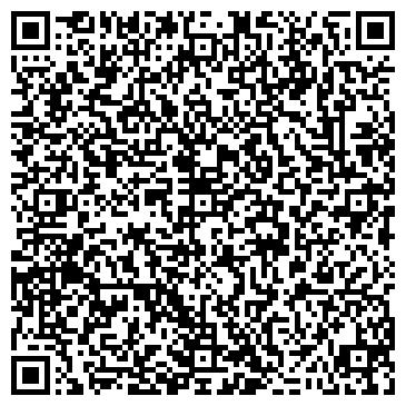 QR-код с контактной информацией организации ГорГаз, ЧП