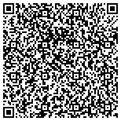 QR-код с контактной информацией организации ЭкоТеплоЭлектроСервис (ЭТЭС), ЧП