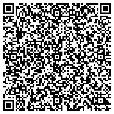 QR-код с контактной информацией организации Техника Термо Санитарий, ООО