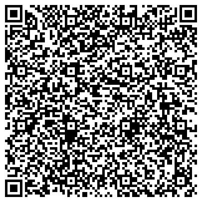 QR-код с контактной информацией организации Энергосберегающие технологии, ООО (savenergy)