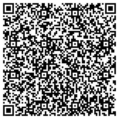 QR-код с контактной информацией организации Оборудование для оптик и офтальмологических кабинетов.