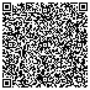 QR-код с контактной информацией организации Промавтоматика, ПК