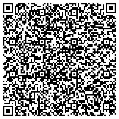 QR-код с контактной информацией организации Институт «ИМТ» - информационные и моделирующие технологии