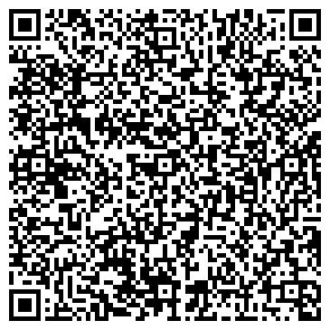 QR-код с контактной информацией организации Sanakari (Санакари), ТОО