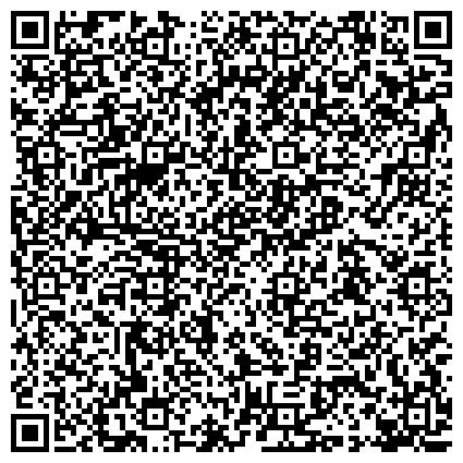 QR-код с контактной информацией организации Теплый пол, полипропиленовые трубы, стальные радиаторы, смесители