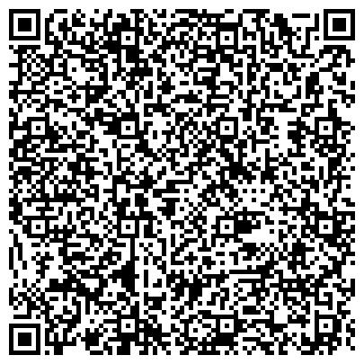 """QR-код с контактной информацией организации ТОВ """"НВП Будконтракт"""""""