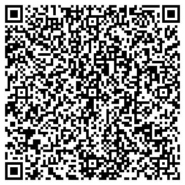 """QR-код с контактной информацией организации ООО """"ФерроМетГрупп"""""""
