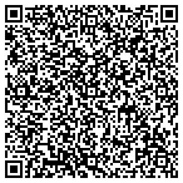 QR-код с контактной информацией организации ООО «НПП «Ремэнергомаш»