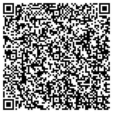 QR-код с контактной информацией организации Сантехбаза на Буденновке