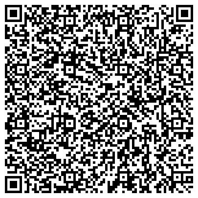 QR-код с контактной информацией организации ЧП Еврометалл - поставляем вкладыши моторно-осевых подшипников