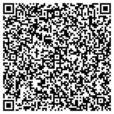 QR-код с контактной информацией организации ПРОМЕТИМПЭКС, Частное предприятие