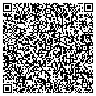 QR-код с контактной информацией организации Общество с ограниченной ответственностью ООО «Полимагнит»