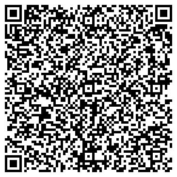 QR-код с контактной информацией организации ЧП «Феррит-магнит», Частное предприятие