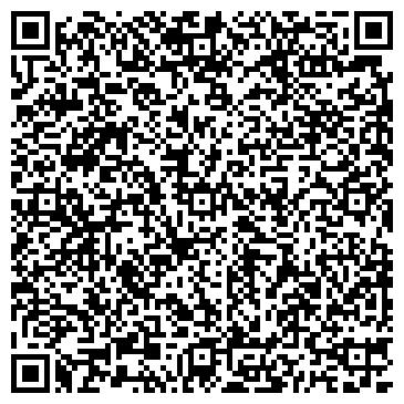 QR-код с контактной информацией организации ООО «Neodim»